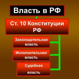 Органы власти Архангельского