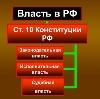 Органы власти в Архангельском